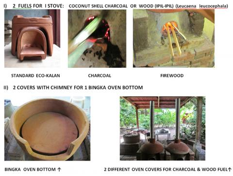 2  FUELS FOR  I STOVE:    COCONUT SHELL CHARCOAL  OR  WOOD (IPIL-IPIL) (Leucaena  leuco