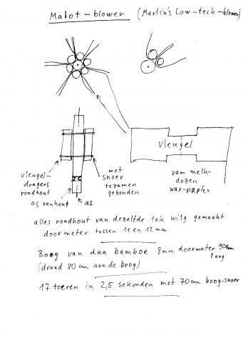 Malot Blower Drawing