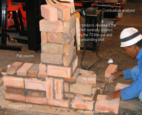Dislocated elbow rocket stove for Brick rocket stove plans