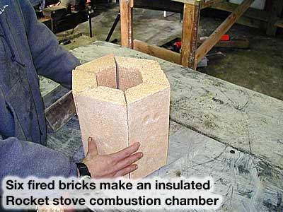Making Insulative Clay Combustion Chambers Vermiculite