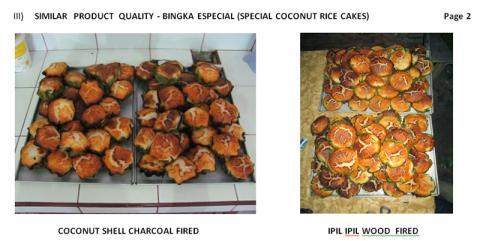 Similar product quality