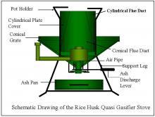 Schematic Super Turbo Rice Husk Gasifier